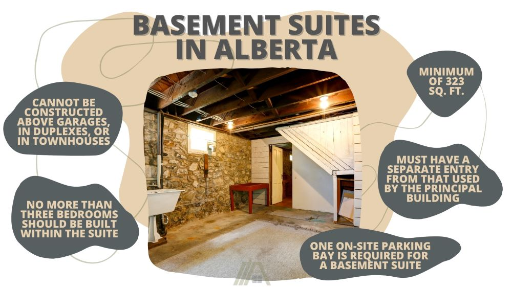 five requirements of building a basement suite in Alberta, USA